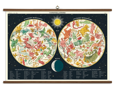 Vintage Constellations Chart
