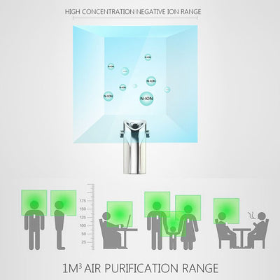Portable  Air Purifier USB wearable necklace negative ionizer Anion personal  air purifier PM 2.5 cleaner Air Freshener