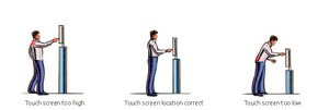 Proper Ergonomic Design of Touch Screen