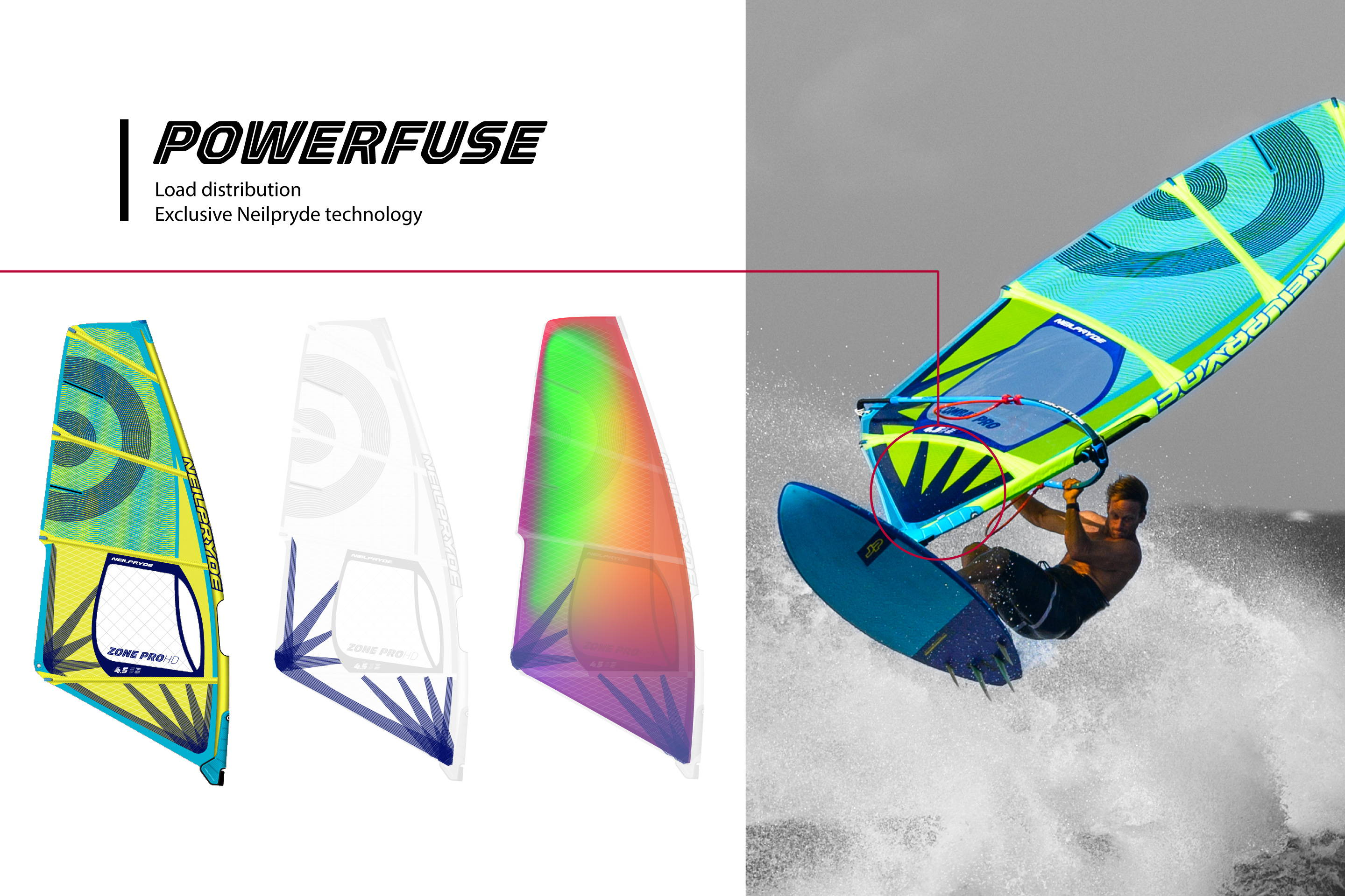 NeilPryde Powerfuse