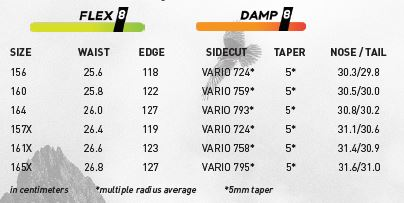 Never Summer Proto Freeride Size Guide