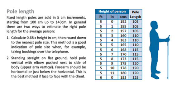 exel nordic walking pole length guide