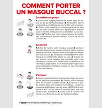 Afbeelding in Gallery-weergave laden, Affiche 14: Comment porter un masque buccal