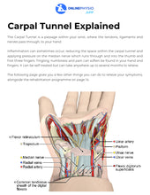 Load image into Gallery viewer, Carpal Tunnel Syndrome Rehabilitation Programme-OnlinePhysio.app
