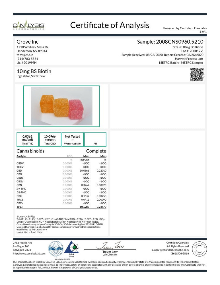 PACIFIC CBD CO - CBD + BIOTIN GUMMIES