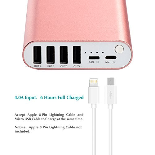Portable Charger, BONAI 20000mAh Power Bank