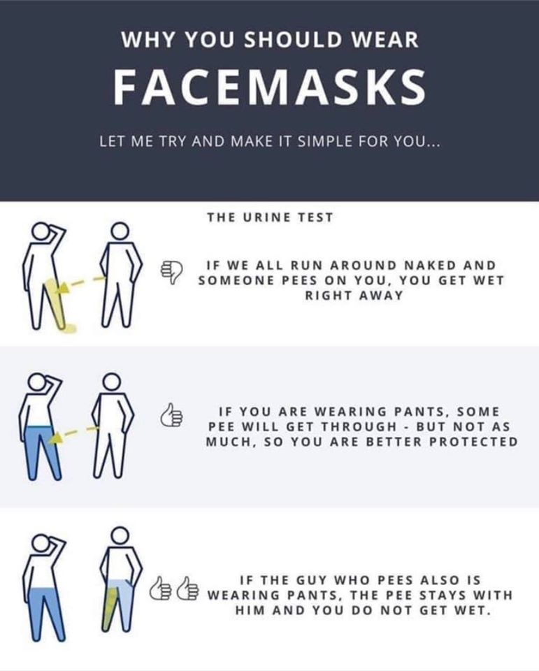 Why to wear masks - use the urine test