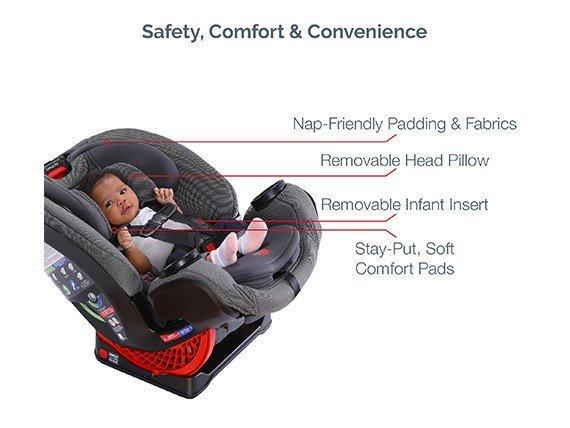 Britax One4Life ClickTight All-in-One Car Seat - Tadpole