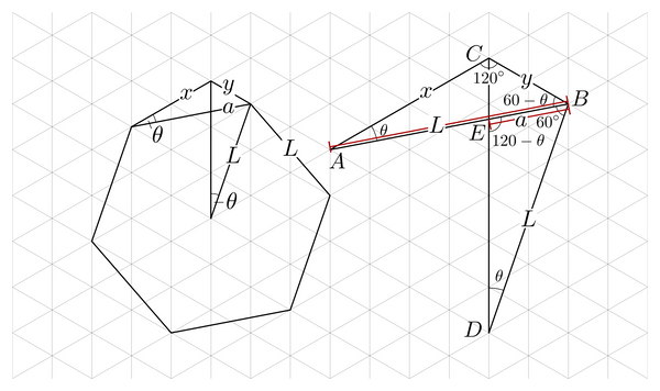 Hexagon proof diagram for rotated grids