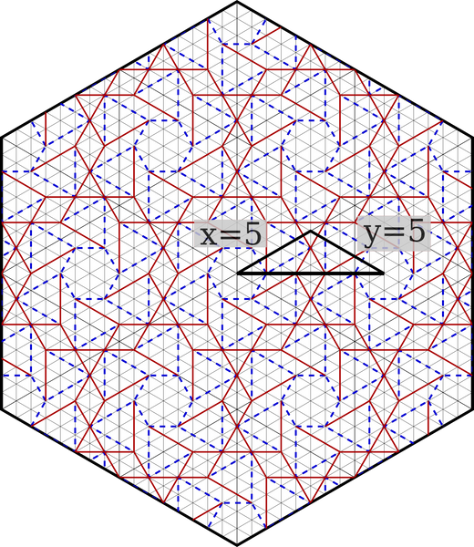 Lens Stars rotated grid example