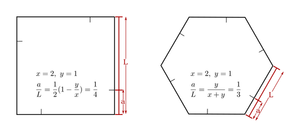 Folding references with calculation