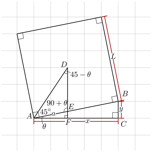 Square Grid proof diagram for rotated grids