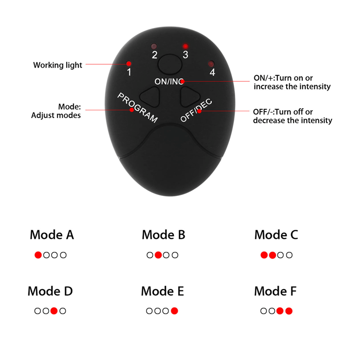 Description of different buttons, functions and modes. Working light, On/Off increase intensity. Program to cycle programs. Off/- to turn off or decrease intensity. Modes vary from A-F. Experiment and find what suits you best.