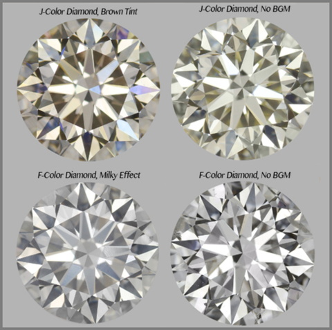 fff12dd6abeee Beyond the 4Cs of Diamond Buying | Key Factors that Impact Beauty ...