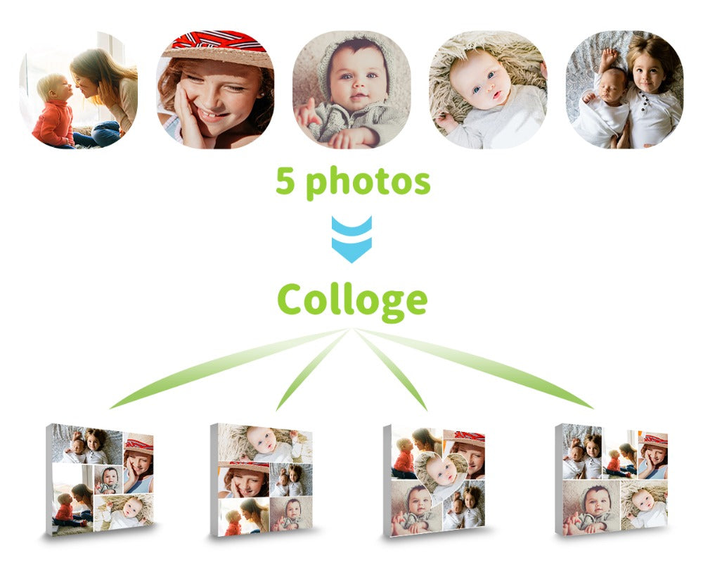 Turn Your 5 Personalized Photos into Stunning  Wall Decoration