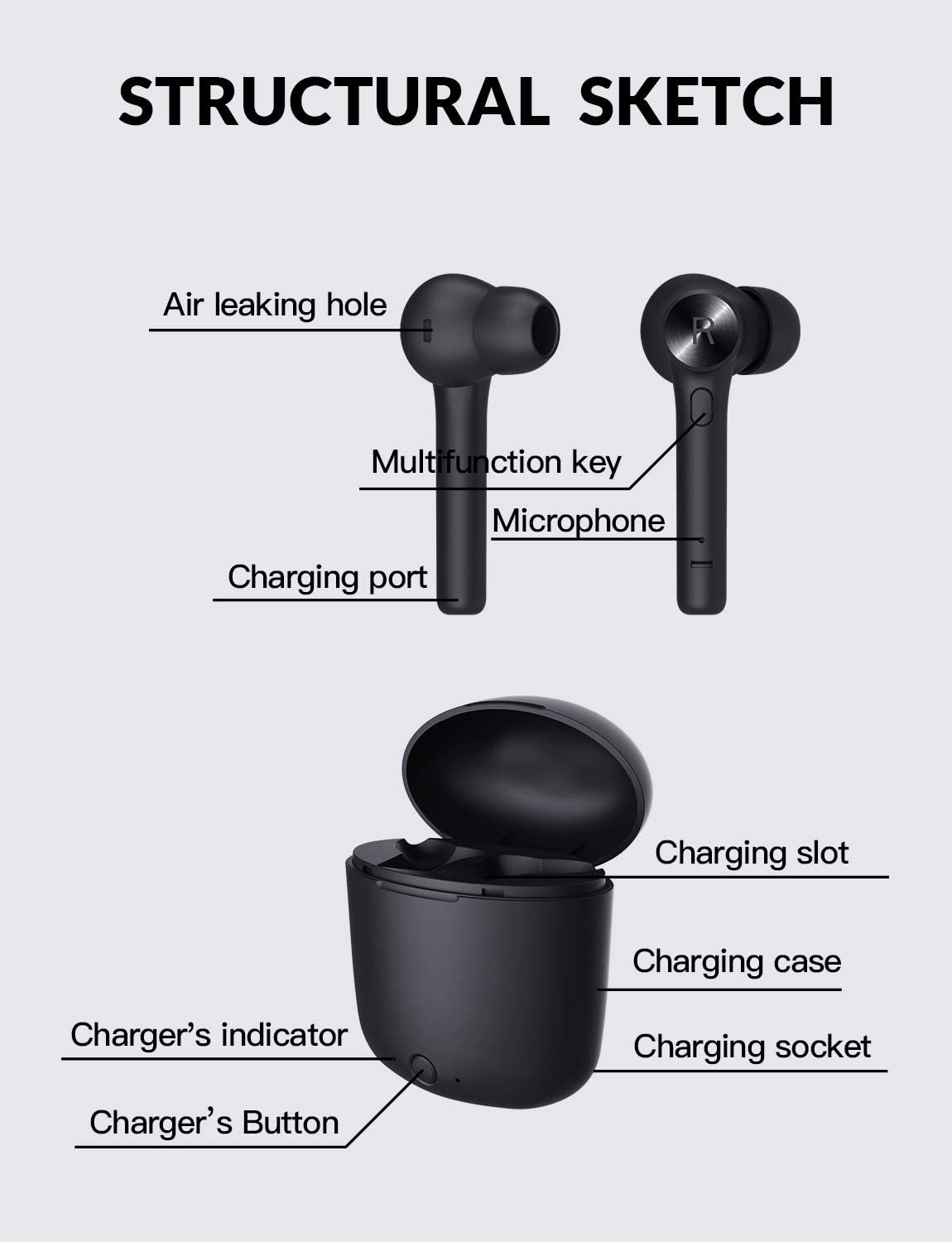 Wireless Bluetooth Earbuds Bluetooth Earphones & Headphones Bluedio official store