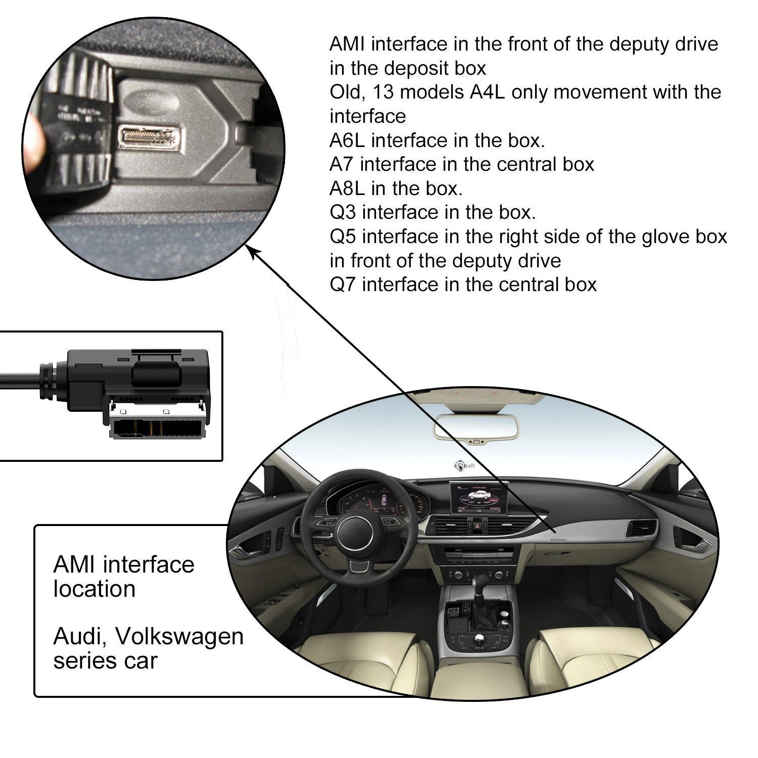 AUDI MMI 3 5mm AUX MP3 Interface Adapter Audio Cable for A4