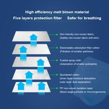 Load image into Gallery viewer, High Efficiency Melt Blown Material KN95 Mask with 5 Layers Protection