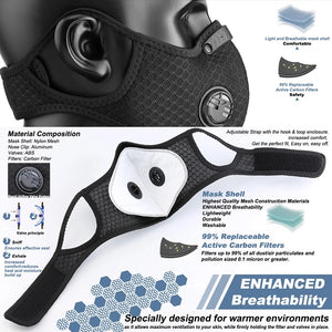 View of Black Dual Valve Ear Loop Mask-Highest Quality Mesh Materials