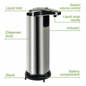 Display of Hand Wash Dispenser-Indicator,Liquid Inlet and Soap Nozzle