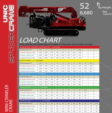 Load image into Gallery viewer, Rent Best Mini Crawler Crane With 6,800lb