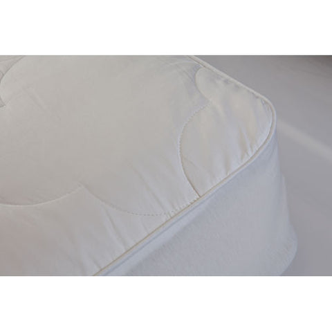 Eco Mattress Protector Fitted