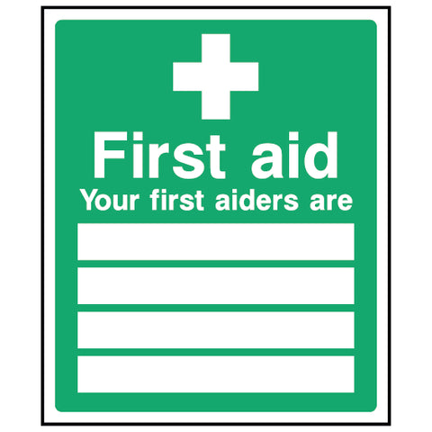 First aid - Your first aiders are - FAID0003 - Virus Safety