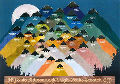 Adirondacks  High Peaks Scratch off for the 46 peaks