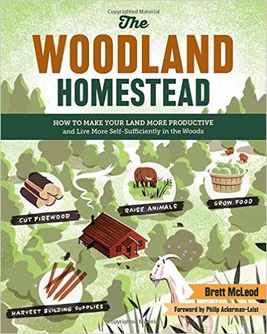 The Woodland Homestead: How to Make Your Land More Productive and Live More Self Sufficiently in the Woods, by PSC Associate Professor Brett McLeod