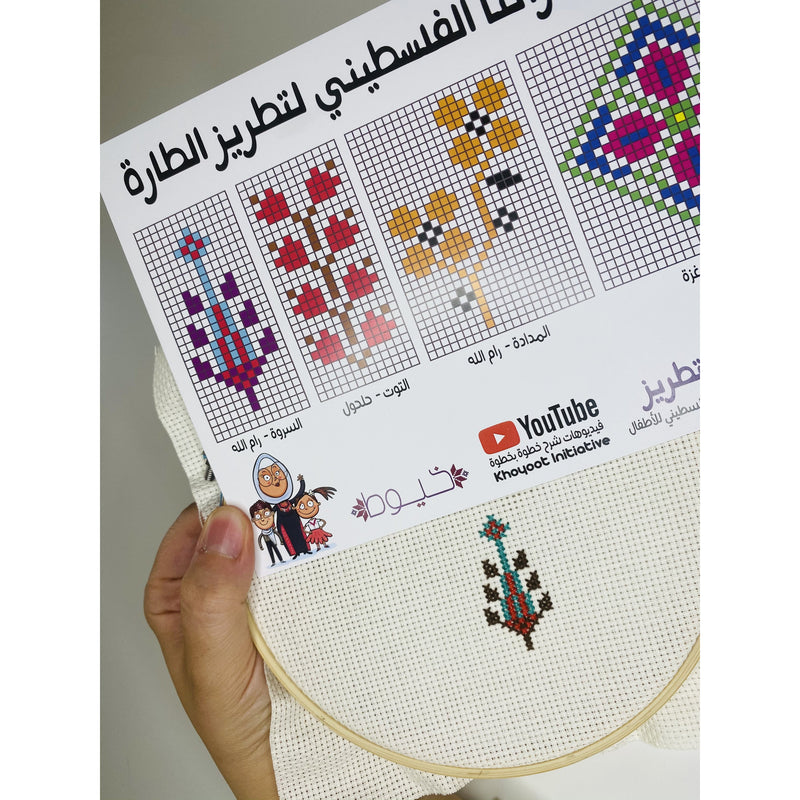 ABC's of Embroidery by Khoyoot Initiative