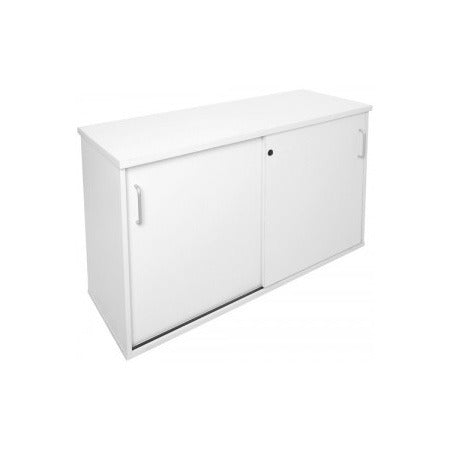 Industry 1200W Credenza - Business Base