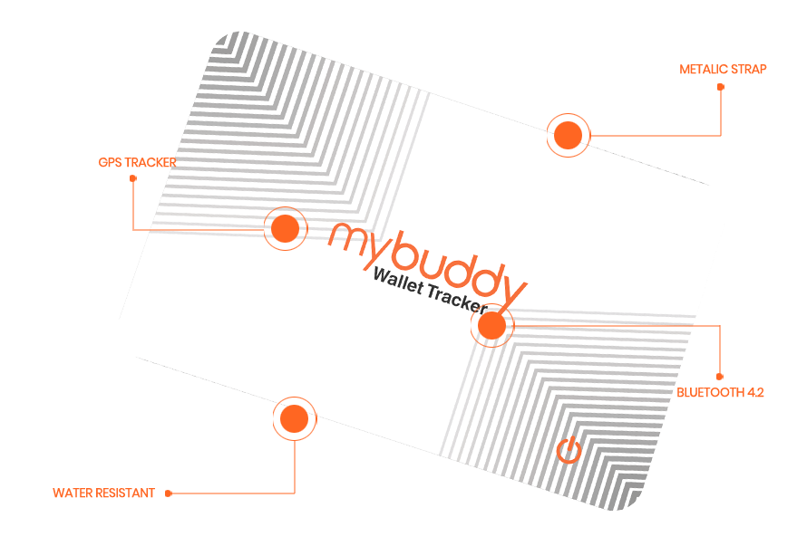 Optisafe Mybuddy Wallet Tracker for Live Location Tracking, Anti-Lost Alert,Super Slim Multi-Purpose Smart Tracking Device