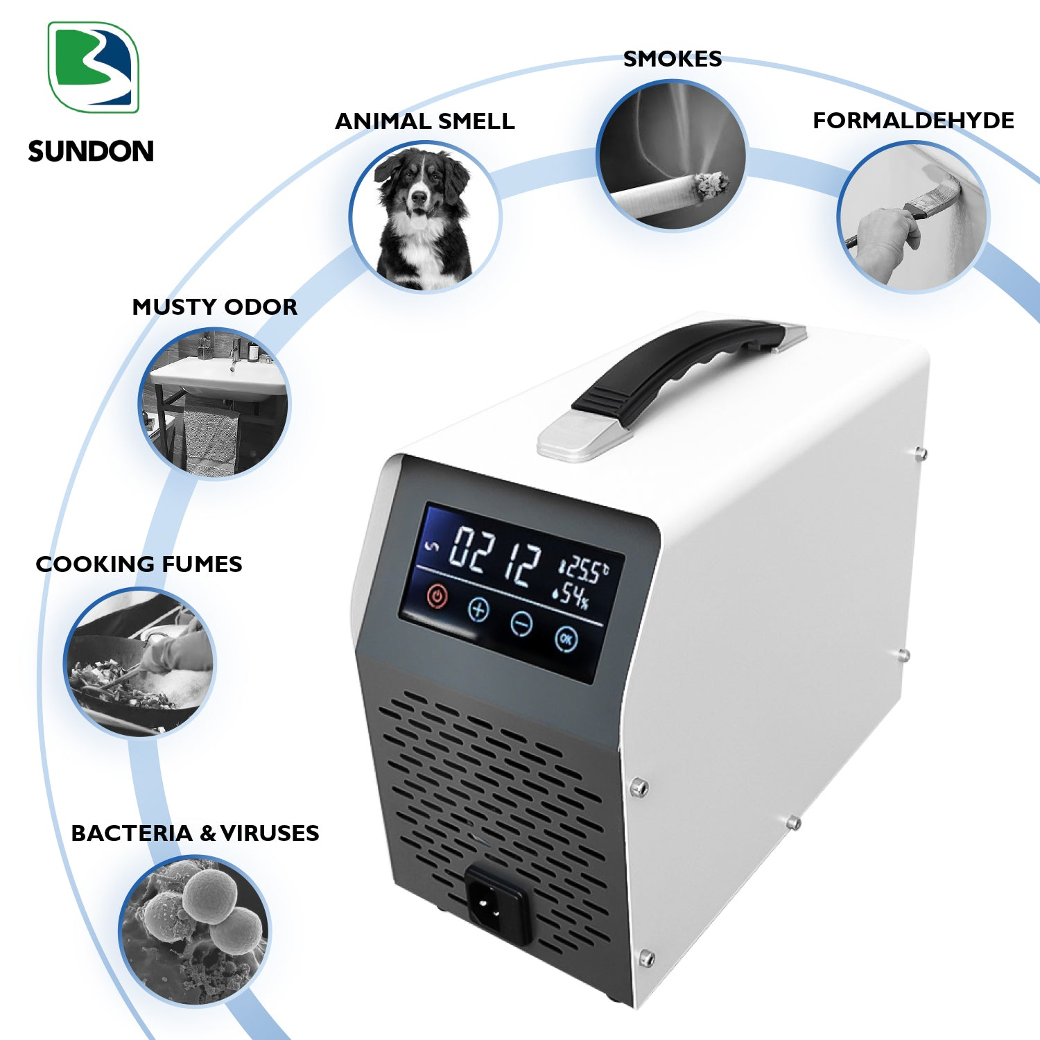 Touch Screen Ozoniser: Ozone Generator 20,000mg/30,000mg/40,000mg per hr