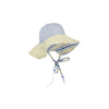 Sawyer Sun Hat - Boardwalk Blue Pique with Yellow Seersucker and Saltwater Stripe