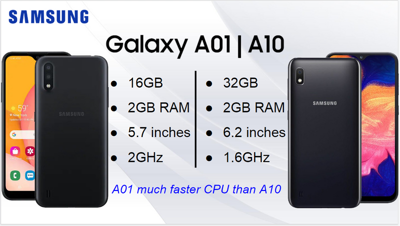 Samsung Galaxy A01 vs A10