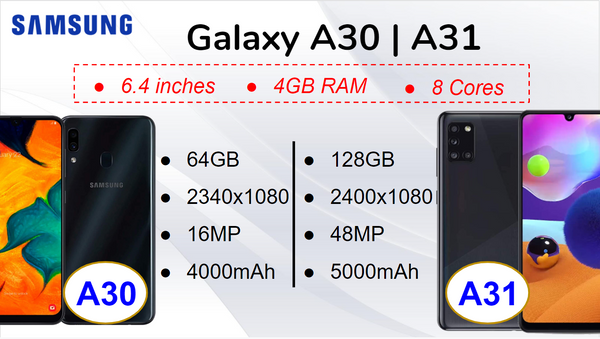 Samsung Galaxy A30 vs A31