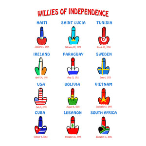 Willies of Independence