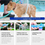 Pet Washer - YIKOBUY