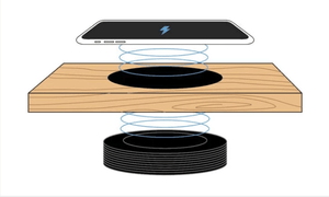 Invisible Wireless Charger - YIKOBUY
