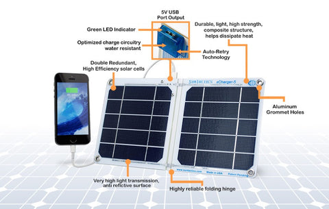 Solar Charger Panel, USB Port, 5 Watt   #305-PS1