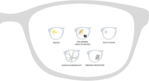 /products/polarized-uv-lens