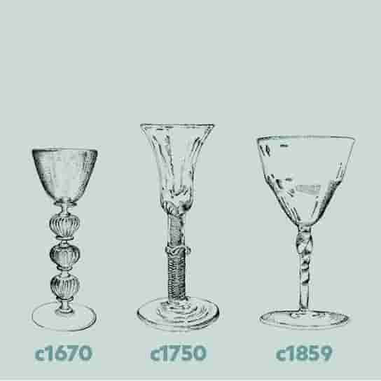 The History of the Wine Glass