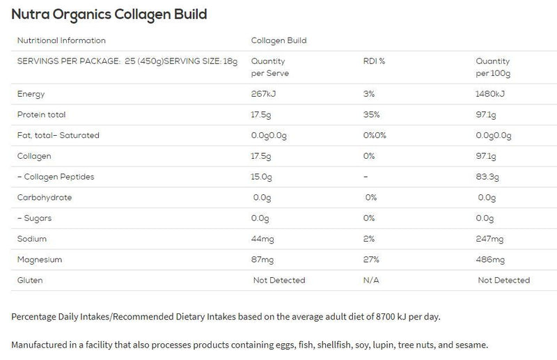 Nutra Collagen Build with Body Balance (225g)