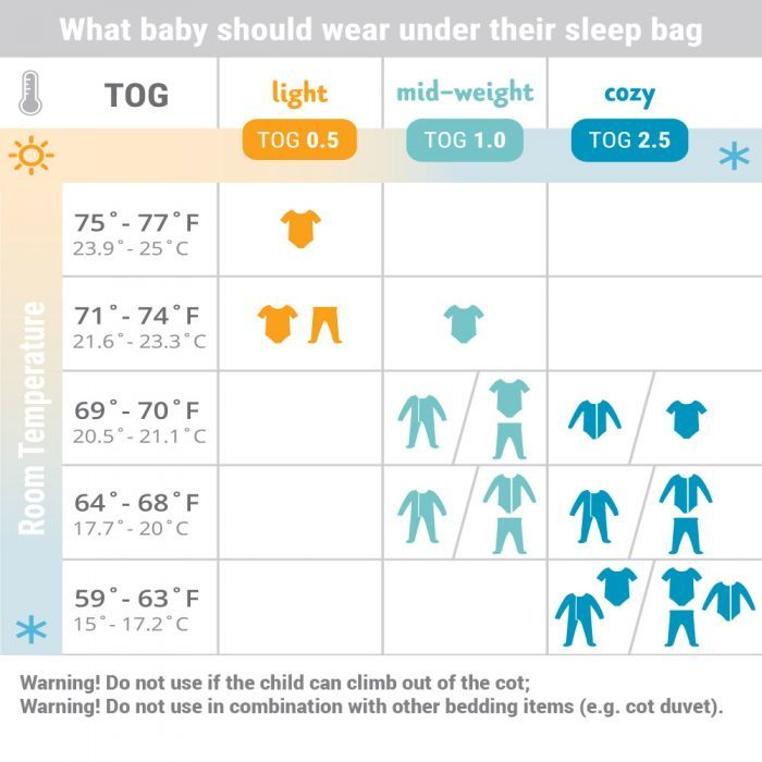 Ergobaby: On The Move - Large Mid-Weight Sleep Bag (Elephant)