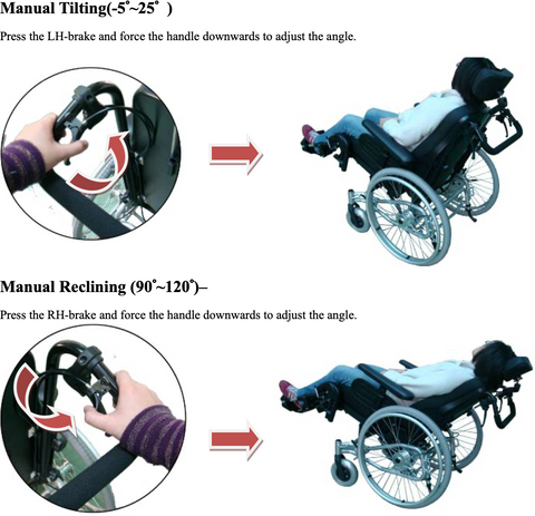 Manual Wheelchair Tilting