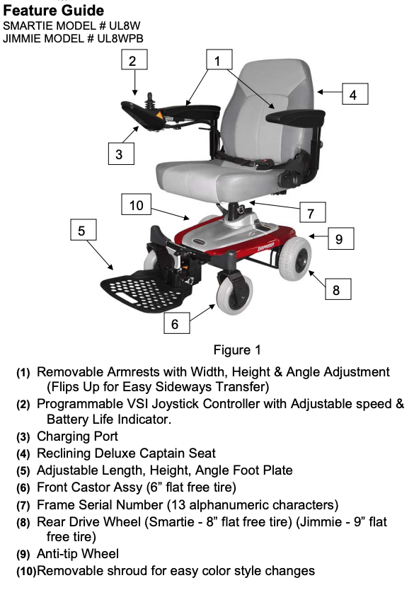 Shoprider Jimmie Captain Seat Travel Power Chair UL8WPBS Feature Guide