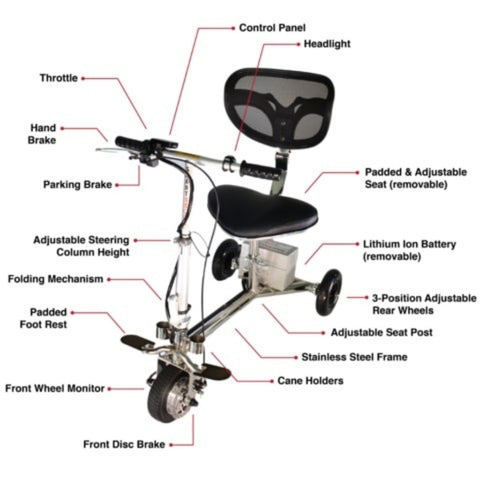 SmartScoot Lightweight Foldable Mobility Scooter S1200 Diagram