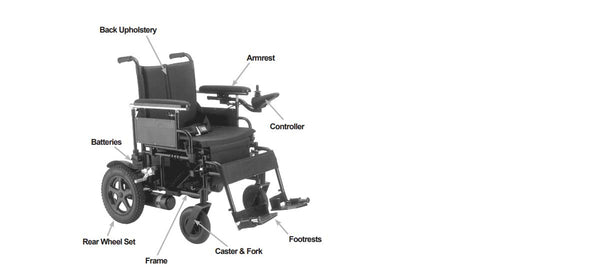 Anatomy of the Cirrus Plus EC Power Chair