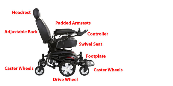 TITAN AXS Powerchair Features