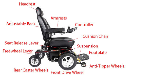 Trident Power Chair Features